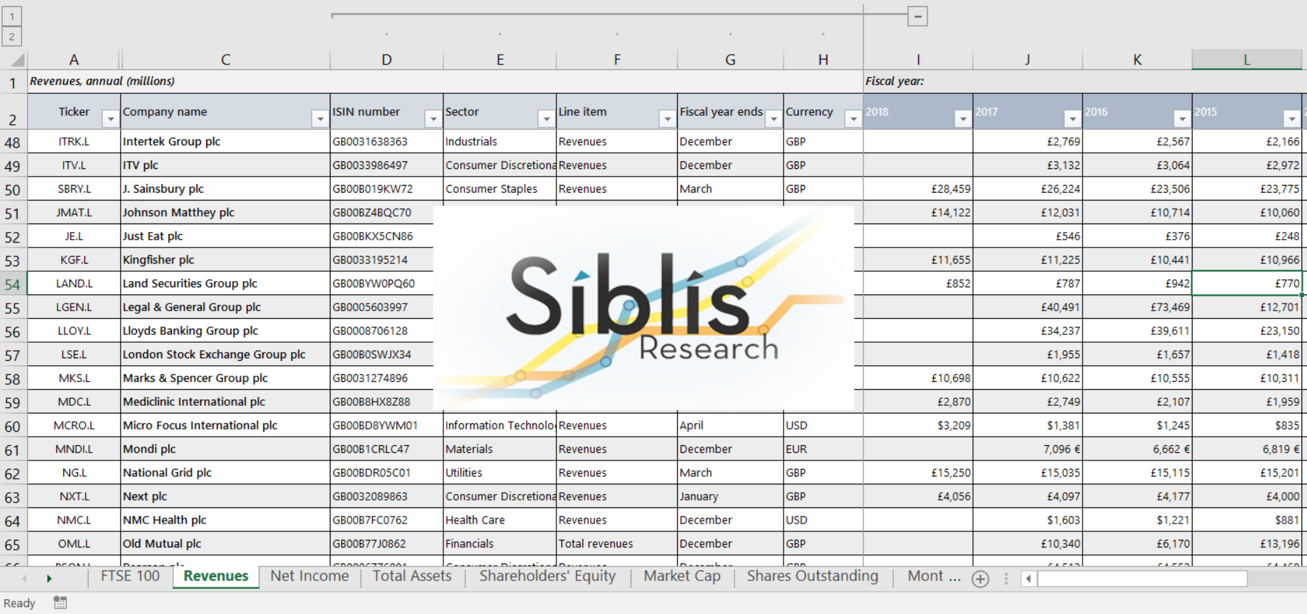 FTSE 100 Researcher Dataset by Siblis Research