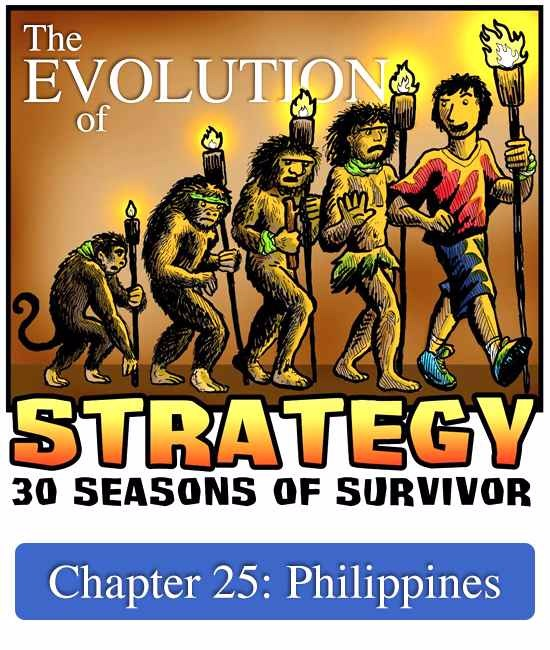 The Evolution of Strategy: Chapter-25 - Philippines